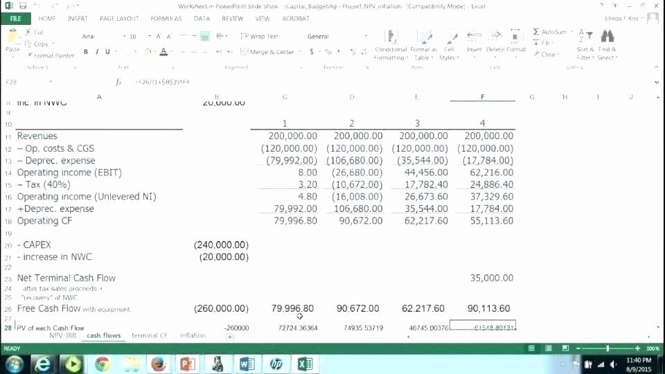 Capital Expenditure Budget Template Excel Inspirational Capital Bud Ing Excel Template Xls Templates