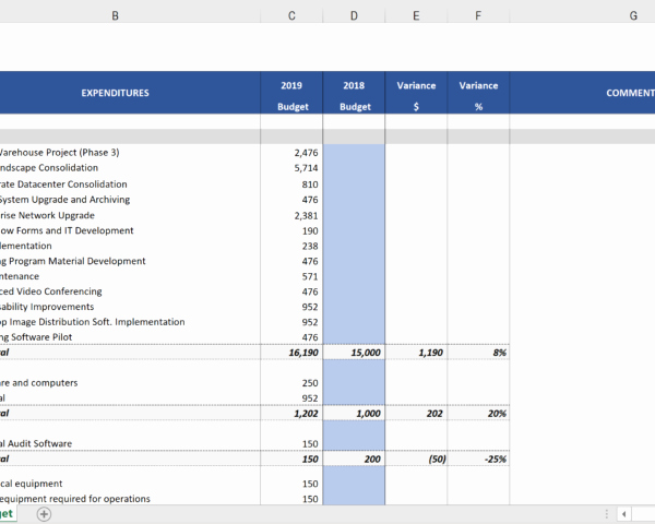 Capital Expenditure Budget Template Excel Lovely Capital Expenditures Bud Template Free Excel Download