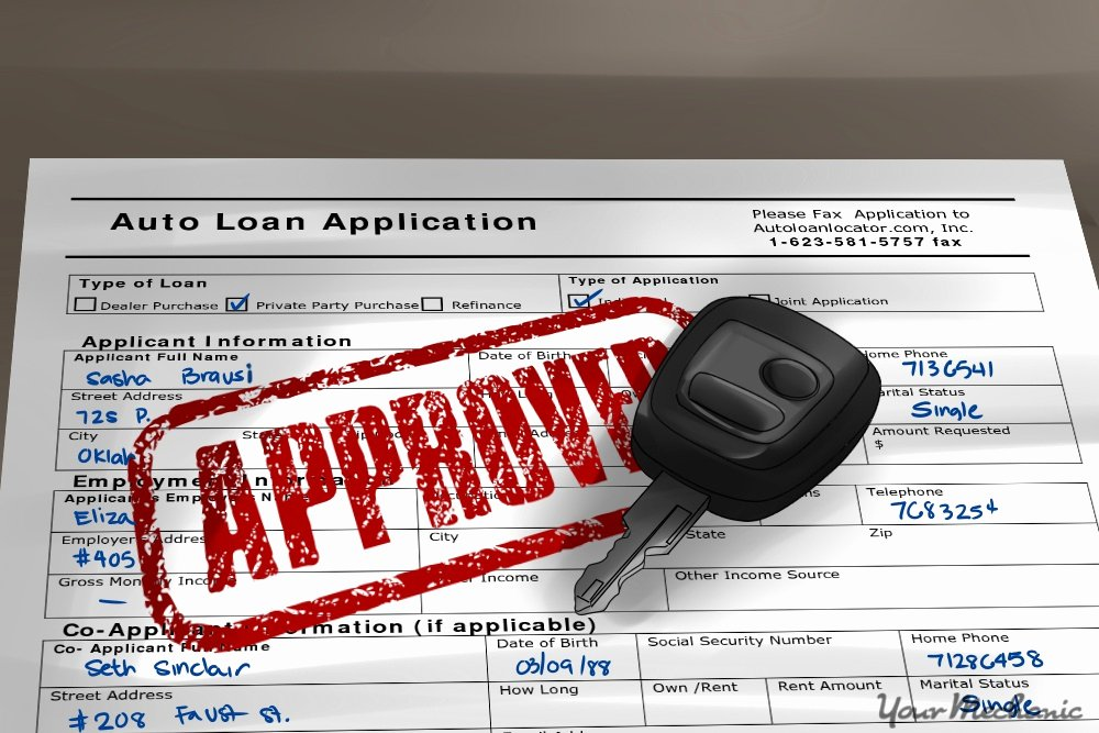 Car Loan Application form Pdf Best Of How to Figure Out the Full Cost Of A Car Loan