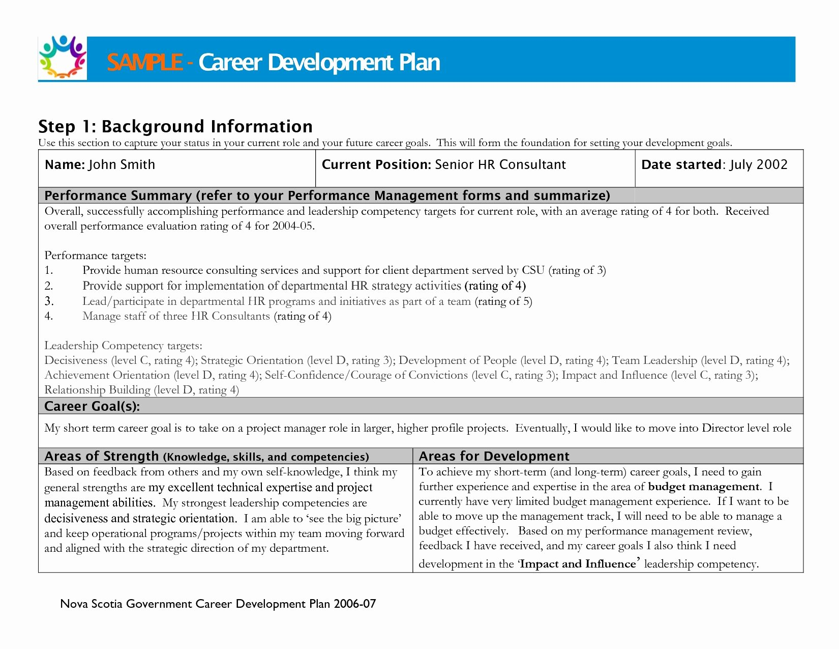 Career Action Plan Template Unique Career Development Plan Template
