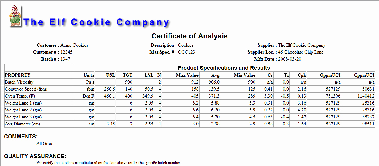 Certificate Of Analysis Template Fresh 5 Certificate Of Analysis Template