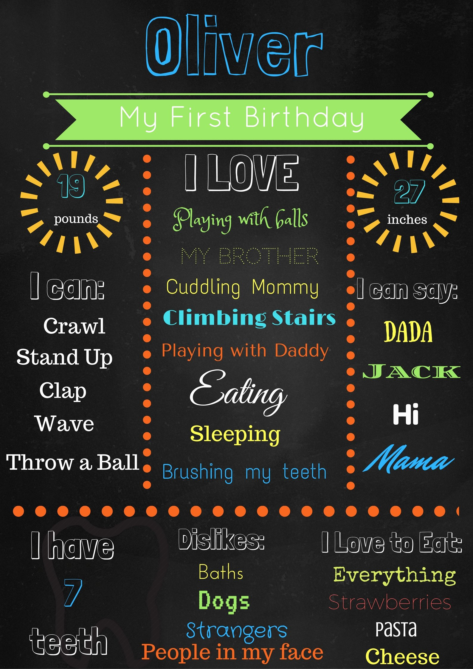 Chalkboard Birthday Sign Template Awesome Free Editable and Printable Chalkboard Birthday Poster