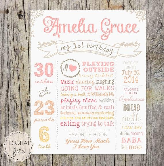 Chalkboard Birthday Sign Template Elegant 1st Birthday Chalkboard Printable Poster White Pink soft