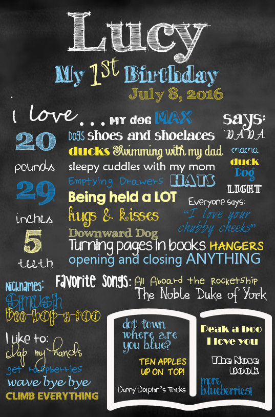 Chalkboard Birthday Sign Template Elegant First Birthday Chalkboard Template Free Download