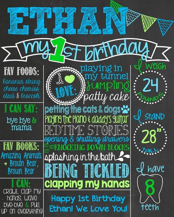 Chalkboard Birthday Sign Template Fresh Chevron Blue and Green First Birthday Chalkboard Poster Boy 1st Birthday Chalk Board Custom