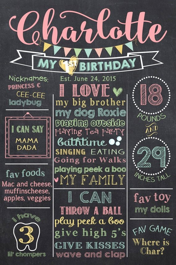 Chalkboard Birthday Sign Template New Girl First Birthday Chalkboard Pastel 1st Birthday