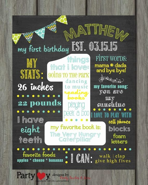 Chalkboard Poster Template Free Best Of First Birthday Chalkboard Poster First Birthday Milestone Chalkboard Printable Chalkboard
