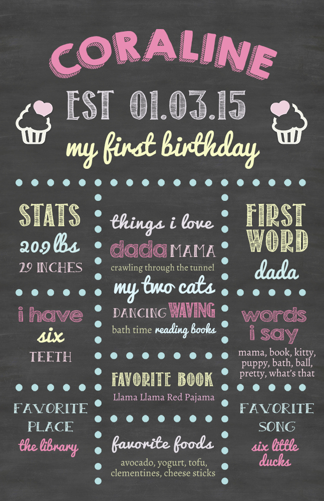 Chalkboard Poster Template Free Lovely First Birthday Stat Photoshop Template for Free Free Stuff for Parents