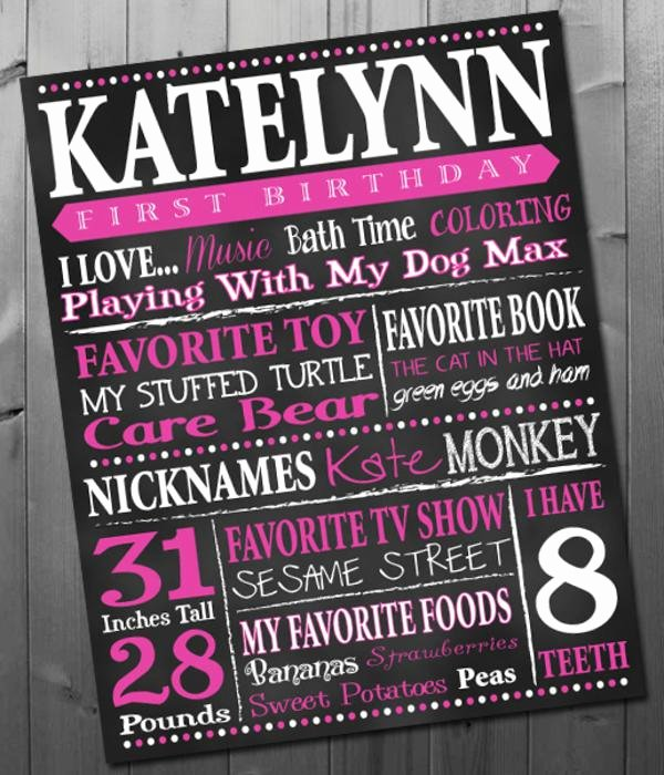 Chalkboard Poster Template Free Unique Kara S Party Ideas F Printable Chalkboard Birthday Art Posters Free 8x10