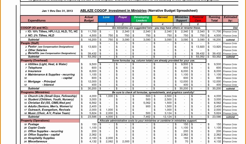 Chemical Inventory List Template New Chemical Inventory Template Excel Mexhardware