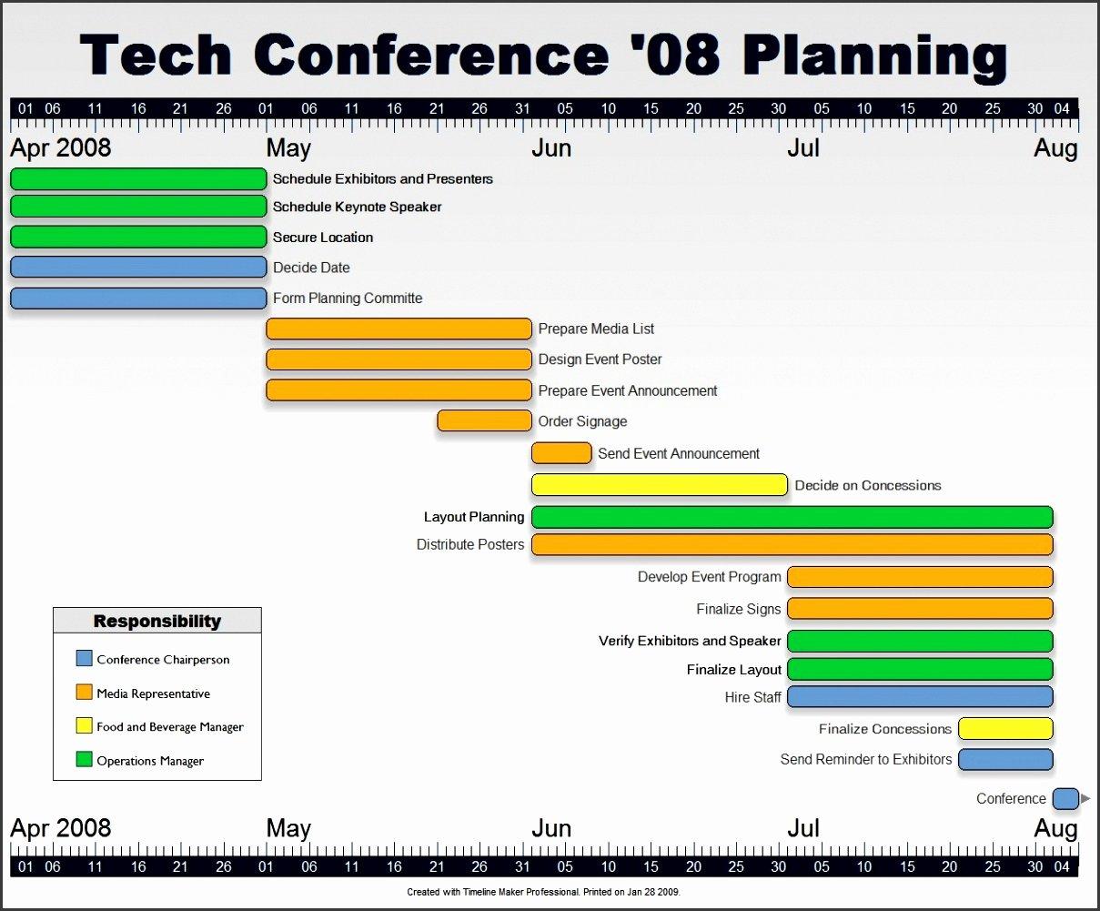 Church event Planning Checklist Elegant 7 Sample Church event Planning Checklist Sampletemplatess Sampletemplatess