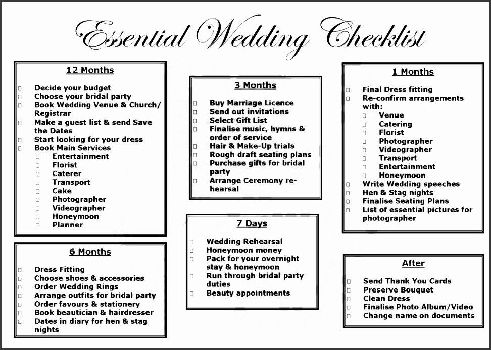 Church event Planning Checklist Inspirational 6 Church event Planning Checklist Line Sampletemplatess Sampletemplatess