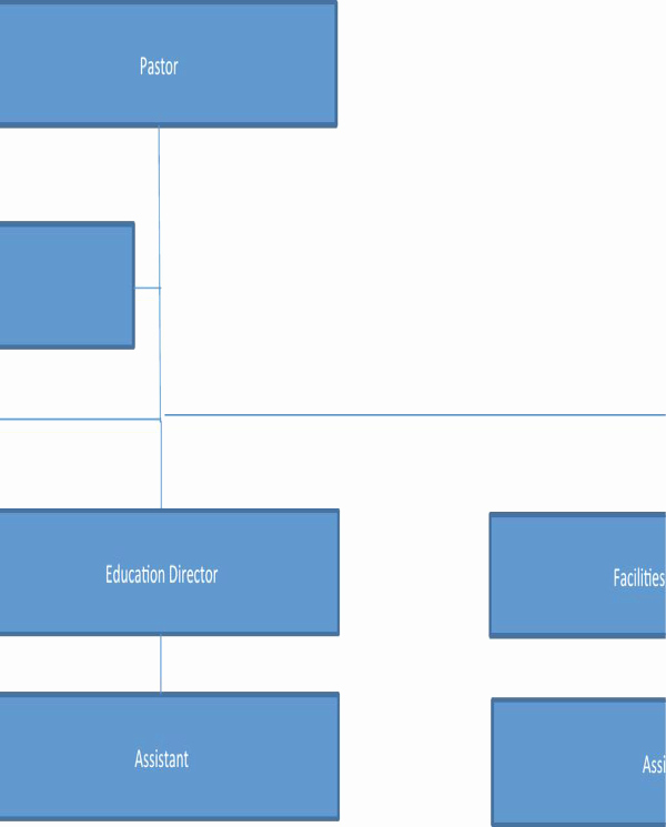 Church organizational Chart Template Lovely Download Church organizational Chart for Free