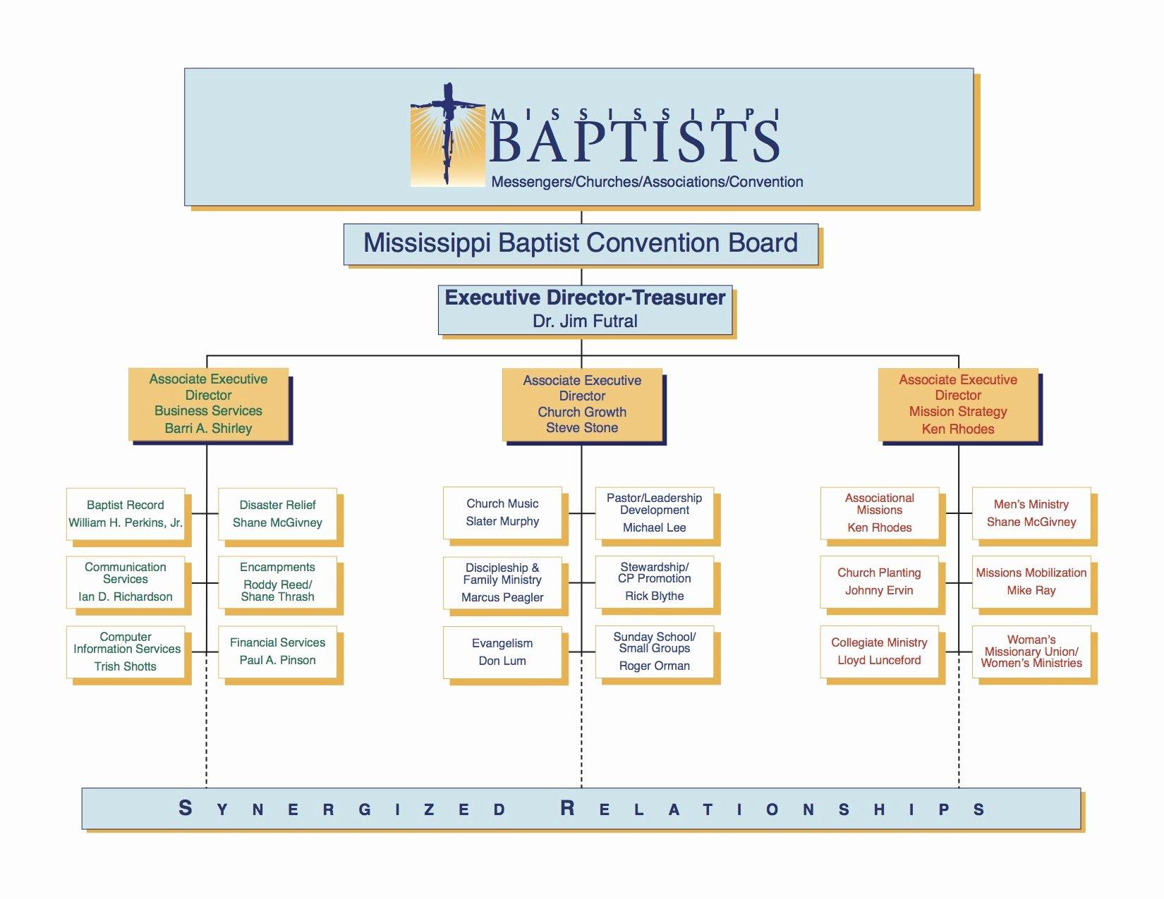 Church organizational Chart Template Unique organizational Chart Mississippi Baptist Convention Board