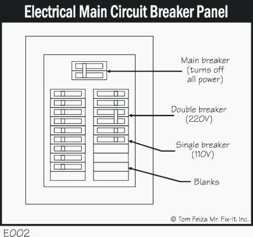 Circuit Breaker Panel Label Template Unique top 41 Amazing Free Printable Circuit Breaker Panel Labels