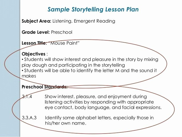 Co Teaching Lesson Plan Template Luxury Co Teaching Universal Design Lesson Plan Template Co Teaching Lesson – Co Teaching
