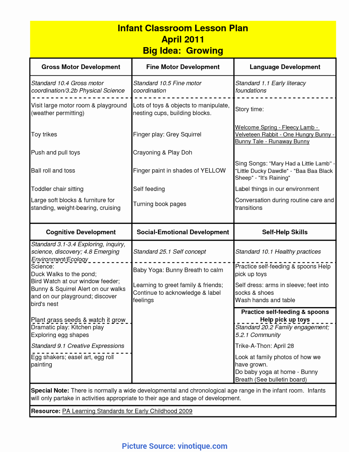 College Lesson Plan Template Lovely Valuable Munity Helpers Lesson Plans Teacher Chart Munity Helpers Ctp5694