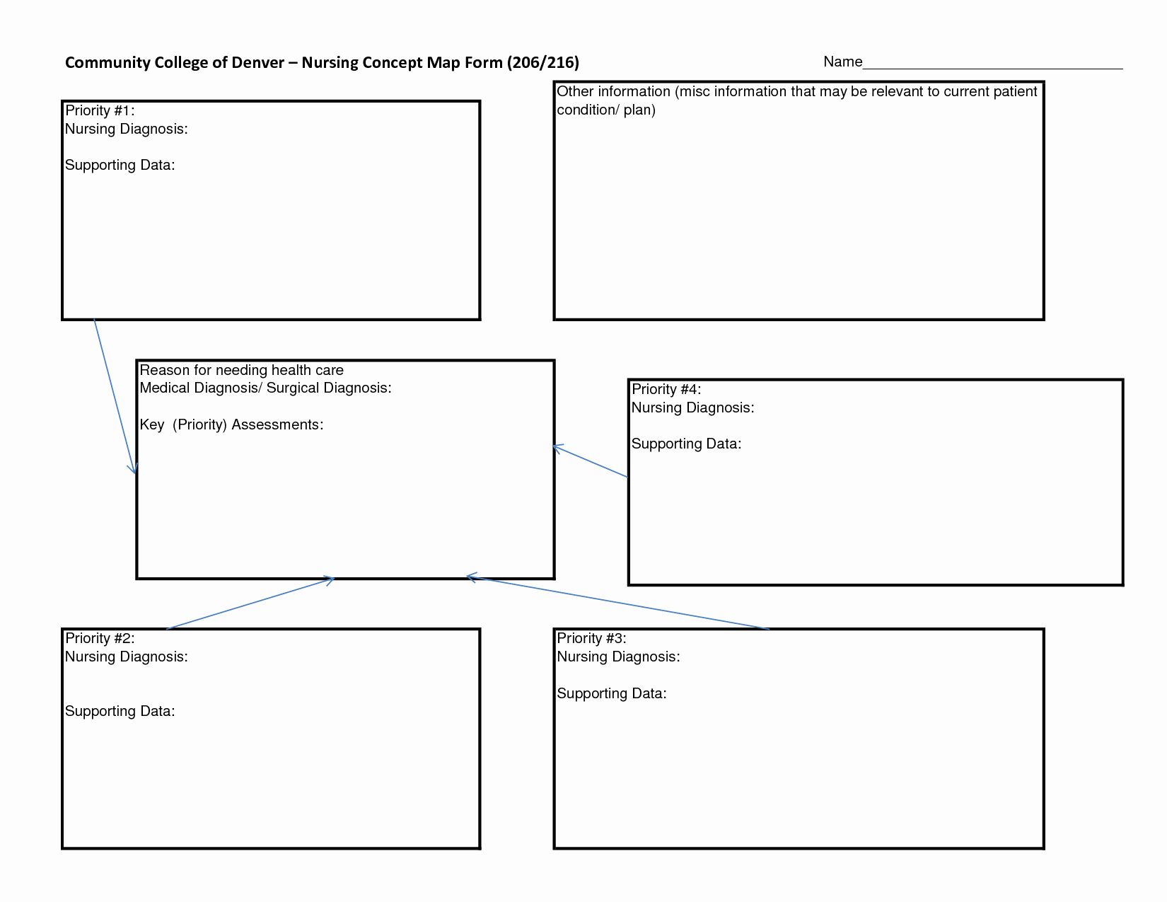 Concept Map Template Nursing Elegant 16 Of ati Nursing Template Blank