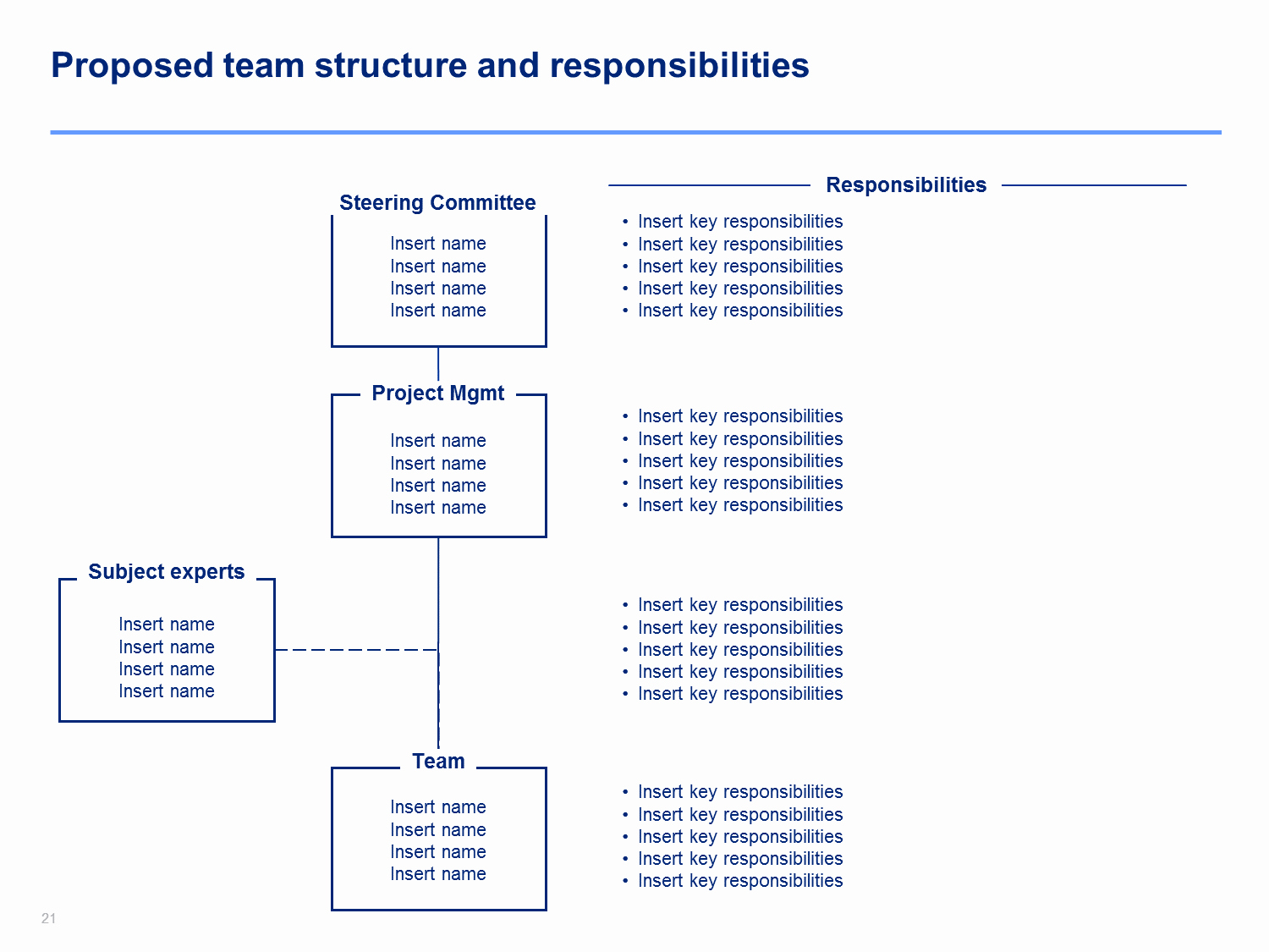 Consulting Proposal Template Mckinsey Lovely Consulting Proposal Template In Powerpoint