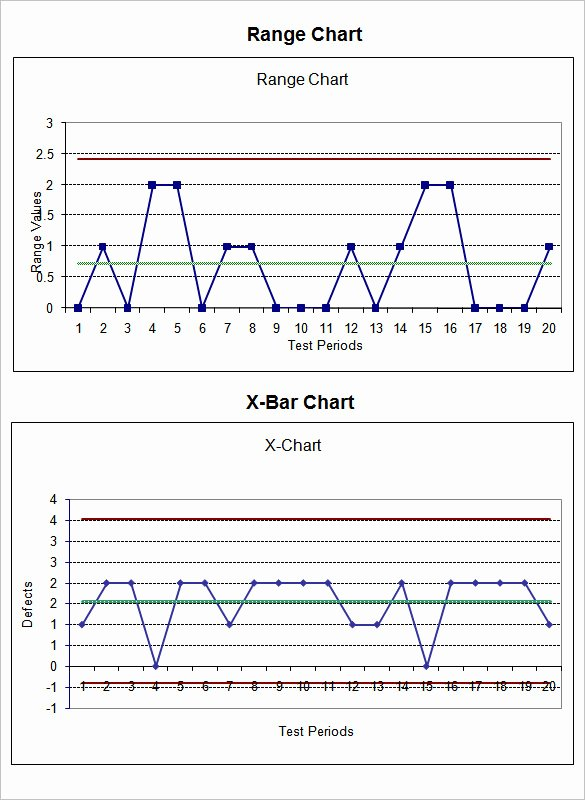 Control Chart Excel Template Elegant 5 Run Chart Templates – Free Excel Documents Download
