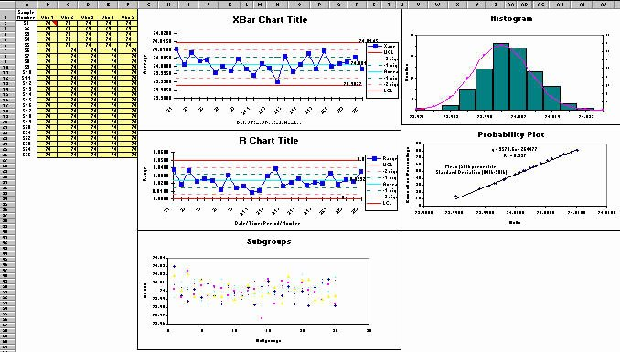 Control Chart Excel Template Inspirational Automatic Control Charts with Excel Templates