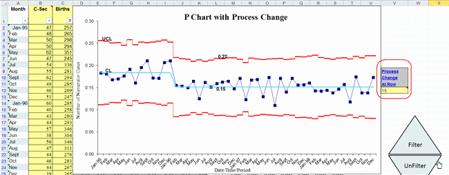 Control Chart Excel Template New Re Calculate Control Limits On Control Chart Template