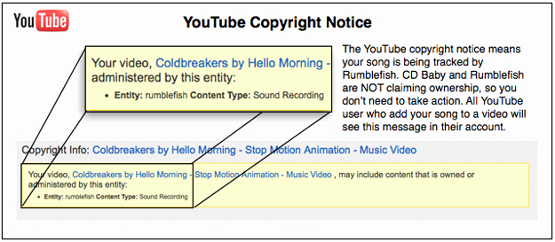 Copyright Statement for Music Lovely Making Money From Your Music On What You Need to Know Diy Musician Blog