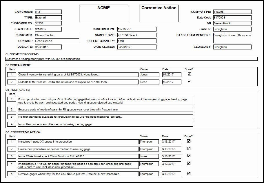 Corrective Action Plan Template Beautiful Corrective Action forms Implementation and Measurement Tips