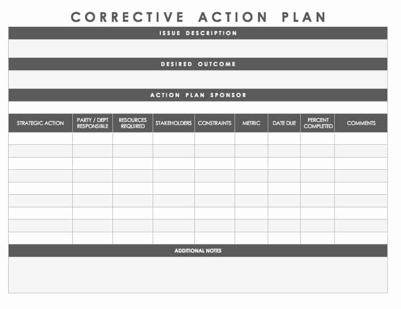 Corrective Action Plan Template Excel Awesome Free Action Plan Templates Smartsheet