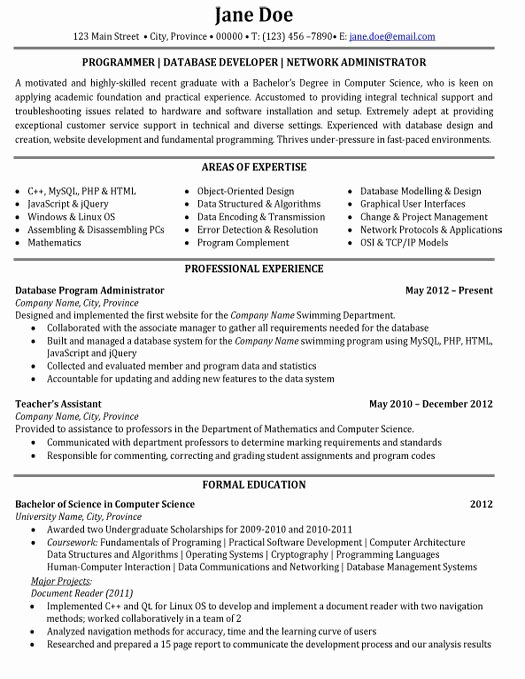 Cover Letter for Java Developer Unique 17 Best Images About Best Java Developer Resume Templates & Samples On Pinterest