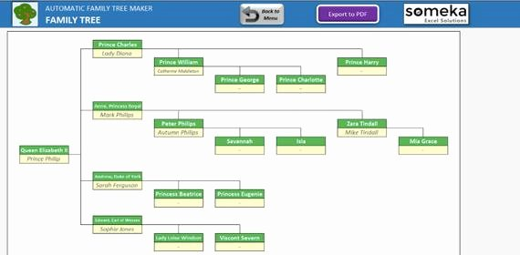 Create Family Tree In Word Beautiful Automatic Family Tree Maker Unique Excel Template