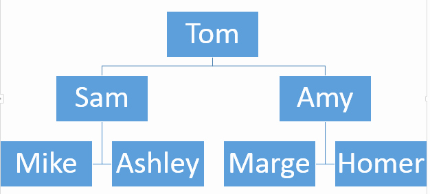 Create Family Tree In Word Fresh Powerpoint or Word 2013 Create A Family Tree