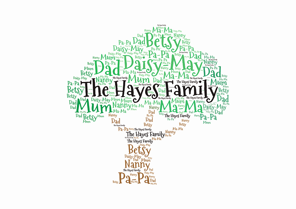 Create Family Tree In Word Inspirational Family Tree Word Cloud Print