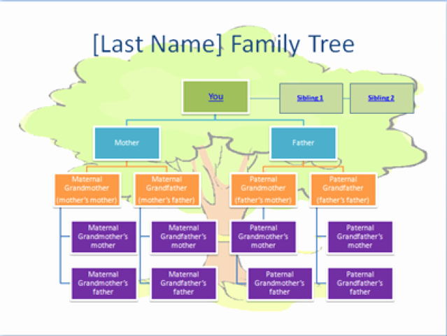 Create Family Tree In Word Luxury An Easy Guide to Creating A Family Tree In Powerpoint