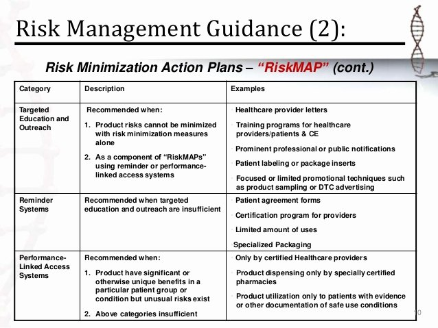 Crisis Management Plan Examples Beautiful 12 Crisis Management Plan Examples Pdf Google Docs Apple Pages