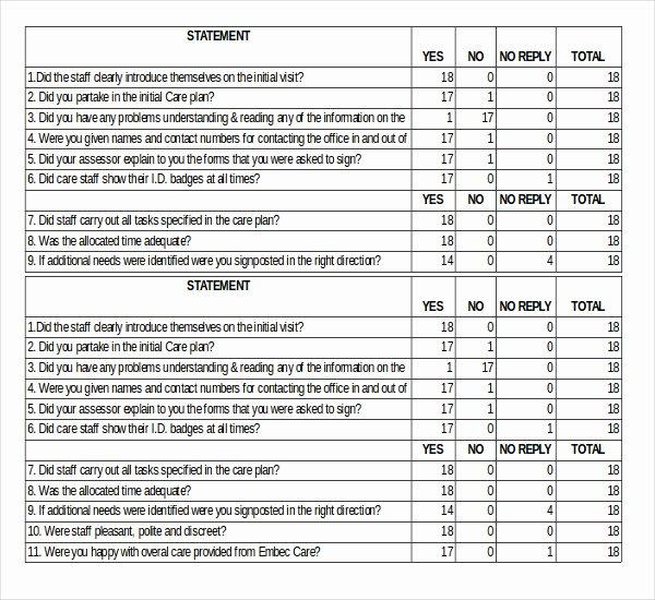 Customer Satisfaction Questionnaire Pdf Elegant Blank Customer Satisfaction Survey