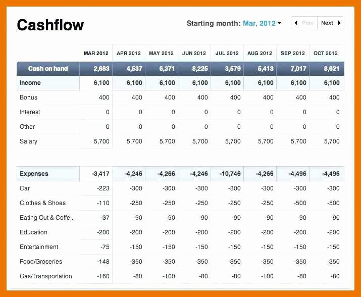 Daily Cash Flow Template Excel Awesome 11 12 Cash Flow Diagram Template