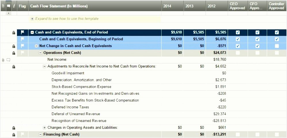 Daily Cash Flow Template Excel Awesome 9 Excel Accounting Templates