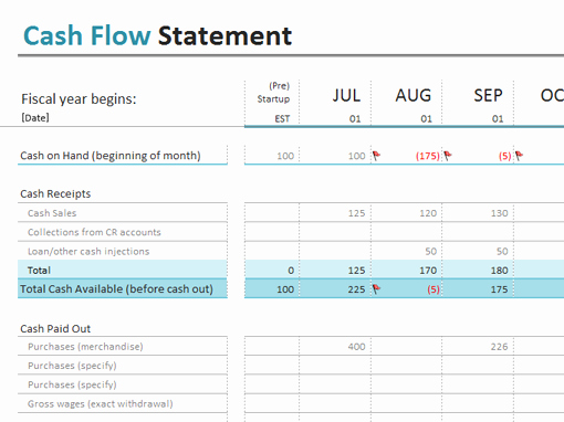 Daily Cash Flow Template Excel Awesome Cash Flow Statement Fice Templates