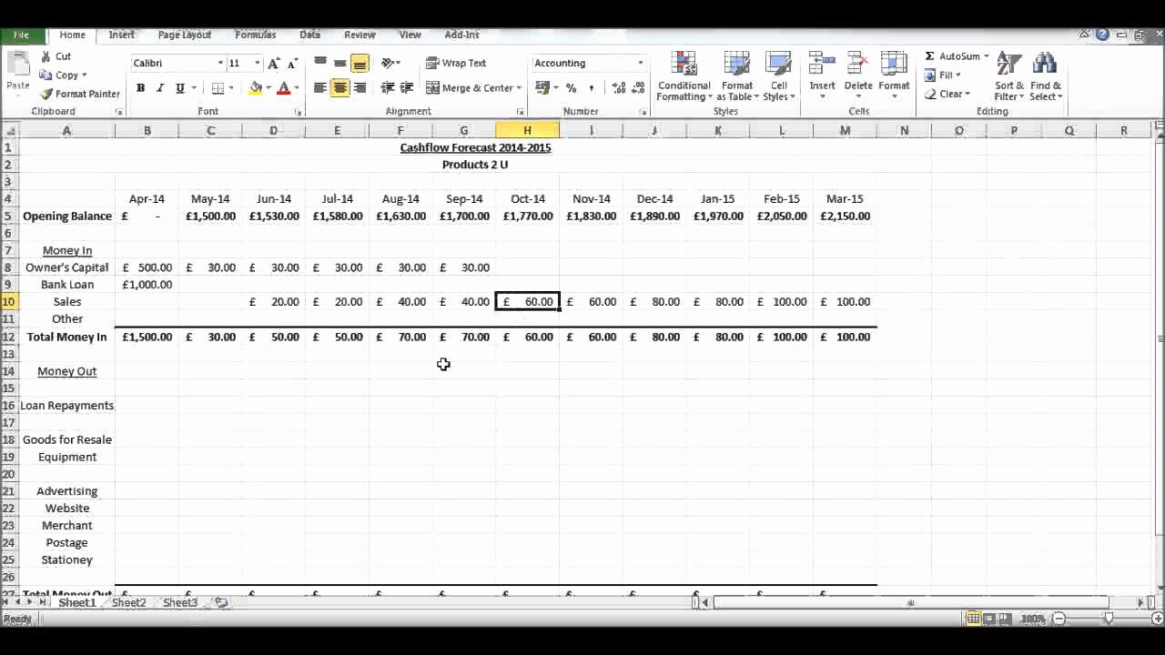 Daily Cash Flow Template Excel Awesome How to Create A Cash Flow forecast Using Microsoft Excel