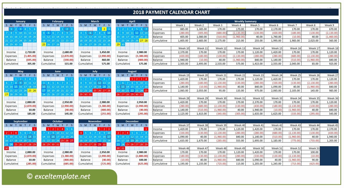 Daily Cash Flow Template Excel Awesome Pany Cash Flow Planner
