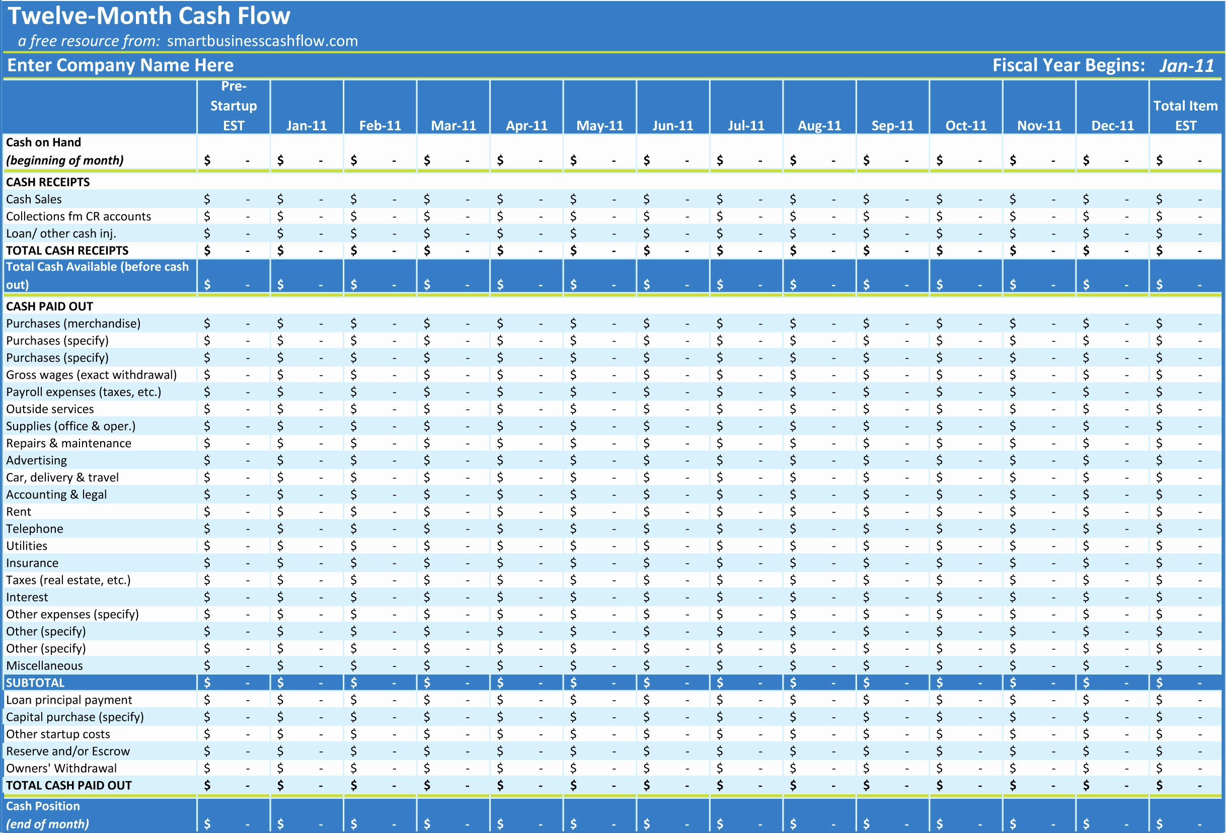 Daily Cash Flow Template Excel New Excel Cash Flow Template Excel Spreadsheet Templates Cash