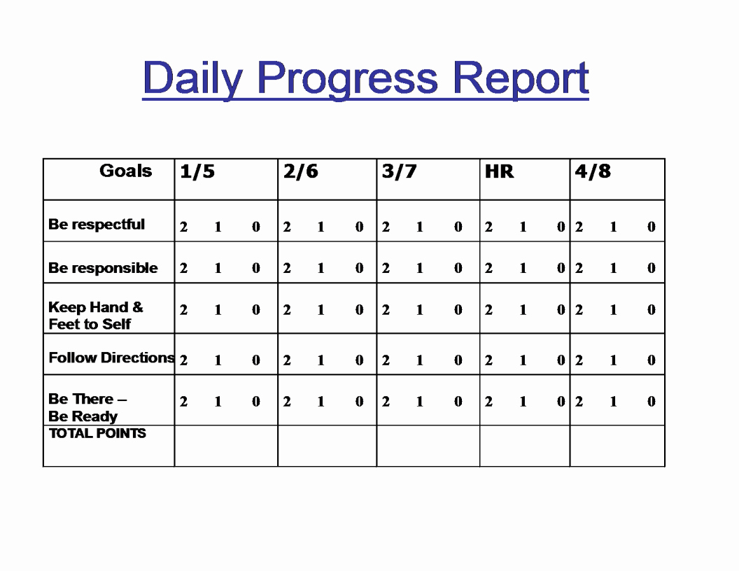 Daily Progress Report Template Beautiful Daily Progress Report Template