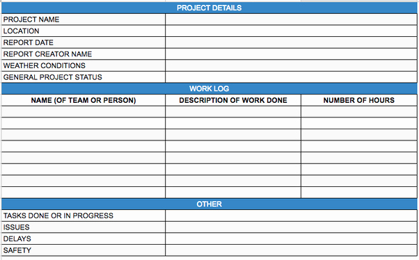 Daily Progress Report Template New What is Daily Progress Report In Construction Quora