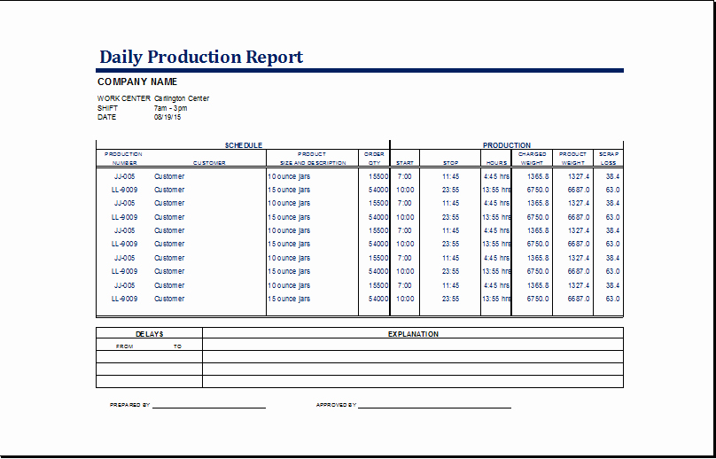 Daily Progress Report Template Unique Daily Progress Report Template Excel Xls – Project Management Templates and Certification