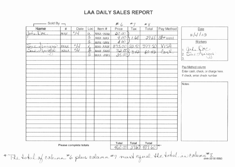Daily Sales Report Template Awesome Blog Archives Managerdk