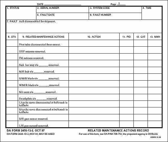 Daily Vehicle Inspection Checklist Template Inspirational Daily Vehicle Inspection Checklist form