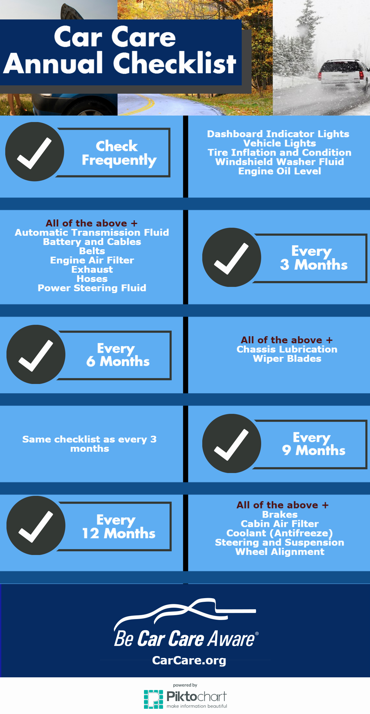 Daily Vehicle Maintenance Checklist Luxury Infographic A Handy Maintenance Checklist for National Car Care Month — and Beyond