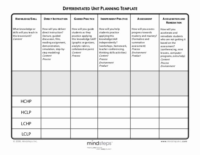 Differentiated Instruction Lesson Plan Template Unique Differentiated Unit Planning Template