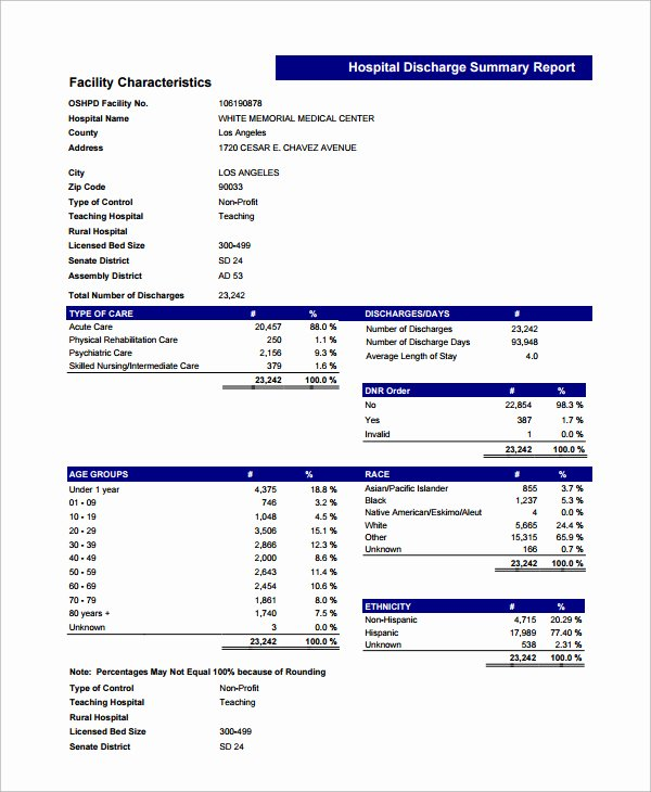 Discharge Summary Sample Mental Health Beautiful 22 Of Hospital Admission Report Template